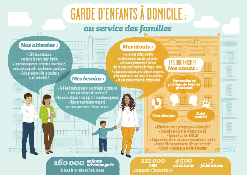 Infographie au service des familles